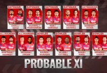 Probable line-up - All possible options for Kings XI Punjab