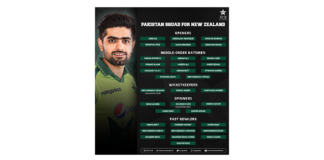 PCB: Pakistan name 35-player squad for New Zealand