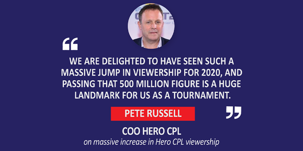 Pete Russell, COO Hero CPL on a massive increase in Hero CPL viewership