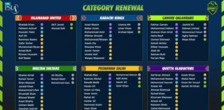 PCB: HBL Pakistan Super League 2021 local players categories renewed