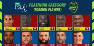 PCB: David Miller, Rashid Khan, Chris Gayle feature in HBL PSL 2021 Platinum roster