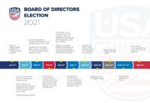 USA Cricket: Nominating & Governance Committee announce provisional election timeline