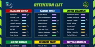 PCB: Franchises complete retention, release and trade process ahead of HBL PSL 2021 Player Draft