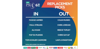 PCB: Du Plessis, Fawad, Tom-Kohler Cadmore, Stirling and Ali Khan join HBL PSL 6