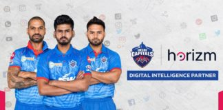 Delhi Capitals to boost digital media returns with Horizm