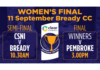 Cricket Ireland: The guide to the women's Clear Currency All-Ireland T20 Cup Finals
