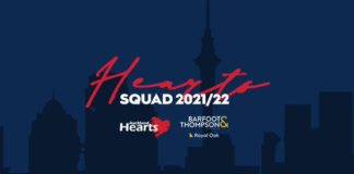 Auckland Cricket: HEARTS Squad and Domestic Playing Agreements | 2021/22