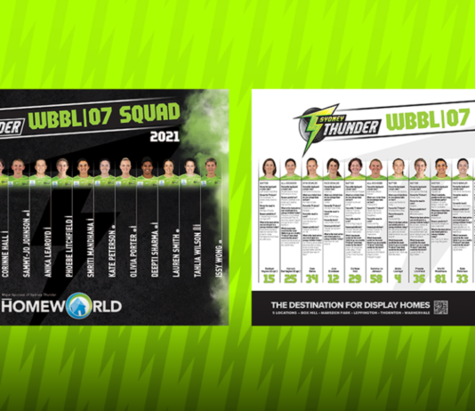 Sydney Thunder: Get to know our WBBL|07 squad
